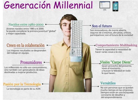 generacion_millennial
